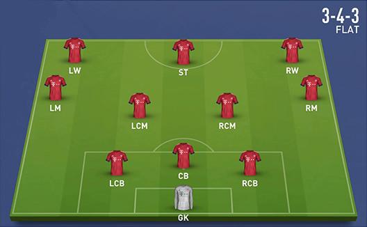 3 4 3 Flat Formation FIFA 19 FIFPlay