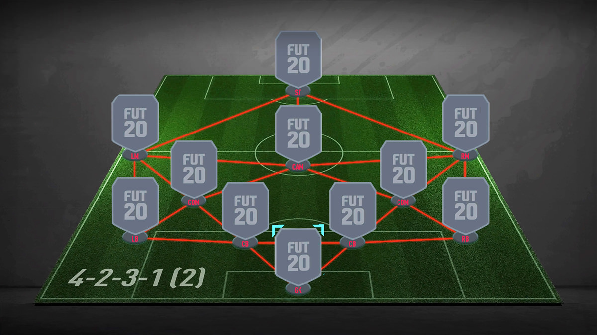 4-2-3-1 (2) Formation