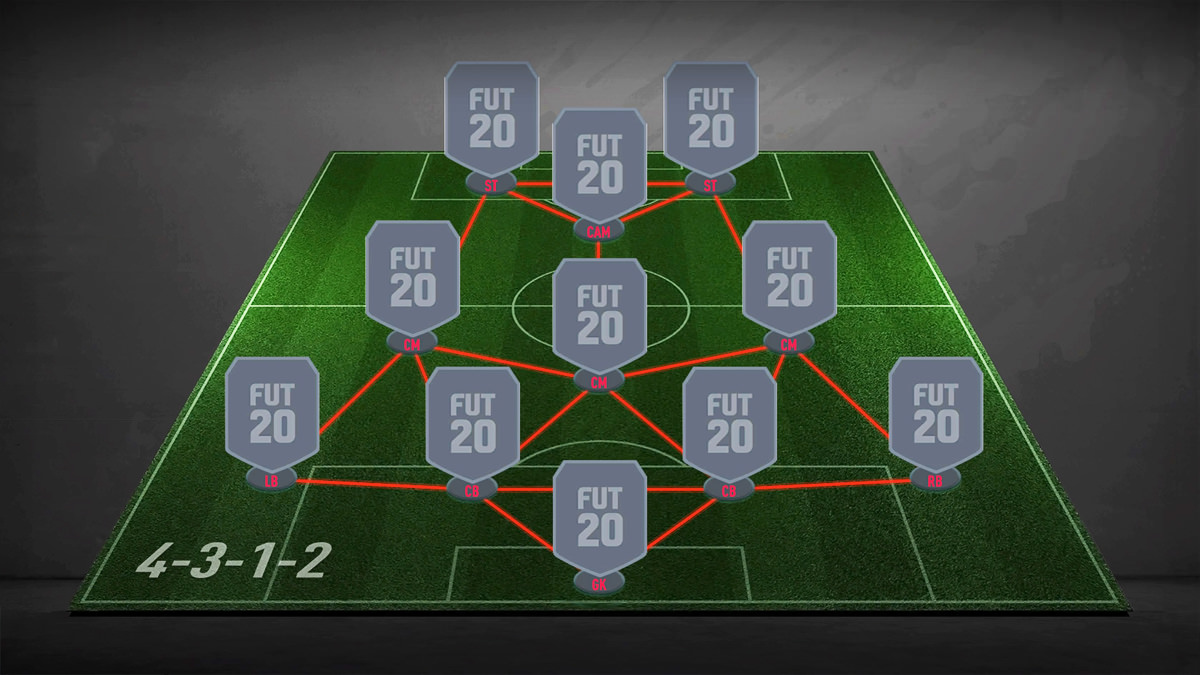 4-3-1-2 Formation
