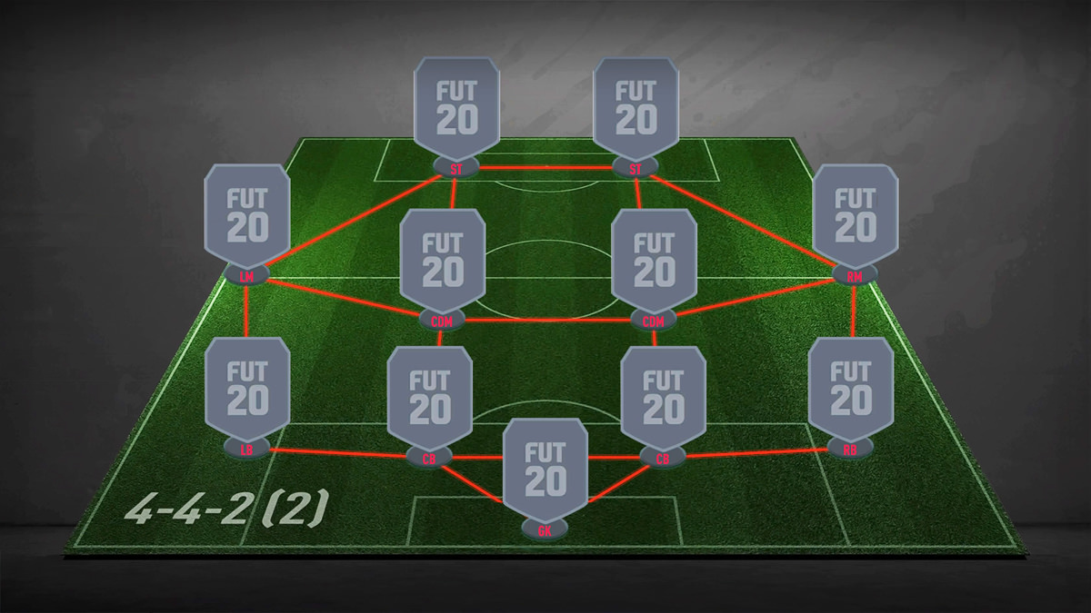 4-4-2 (2) Formation