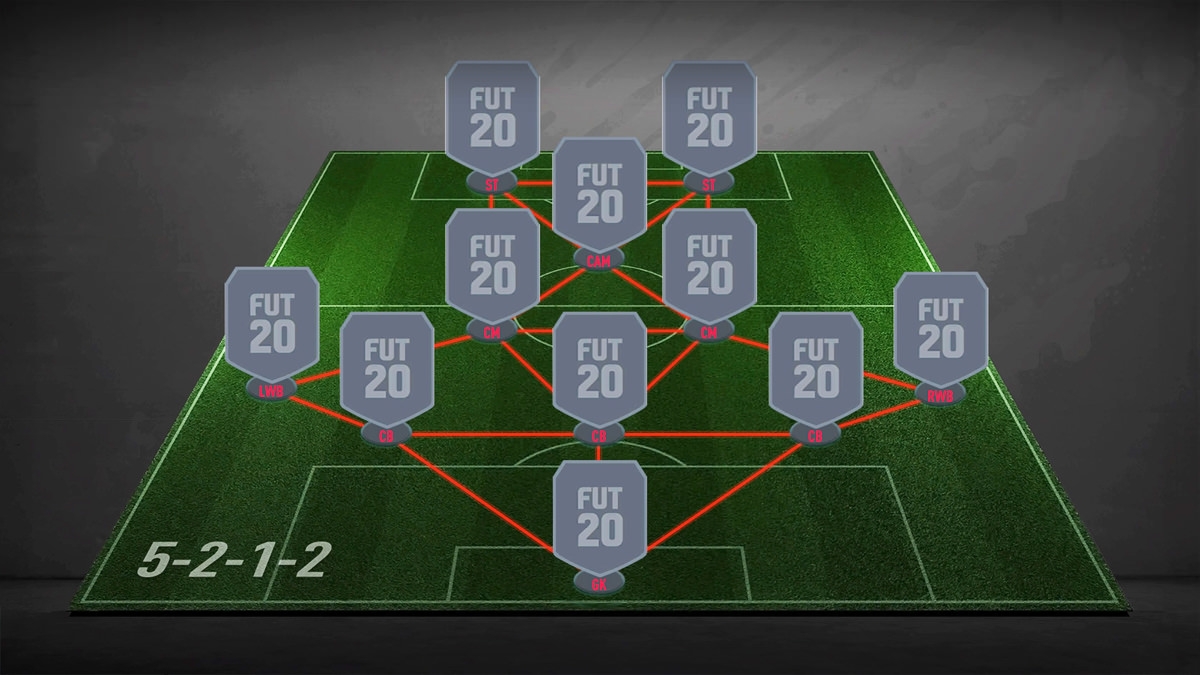5-2-1-2 Formation