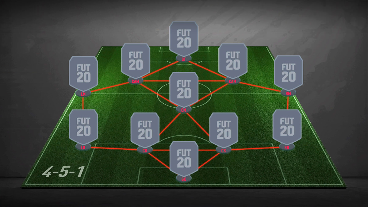 4-5-1 Formation