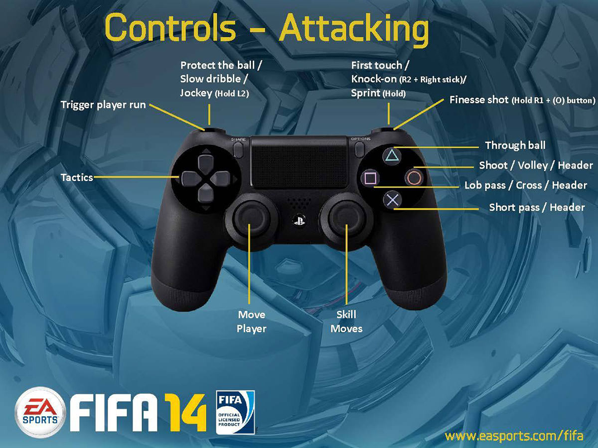 FIFA 14 PS4 Gamepad Controller (Attacking)