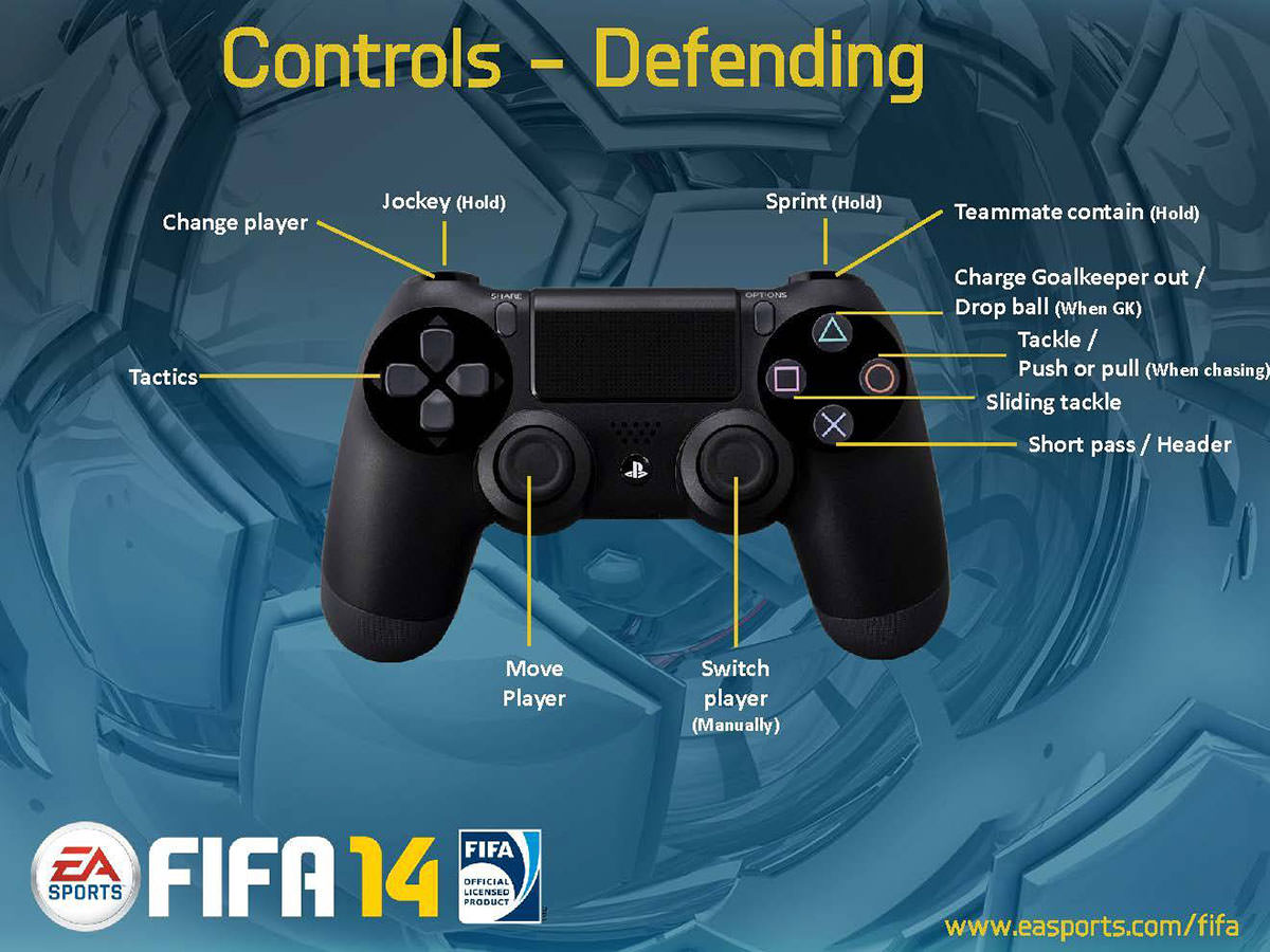 FIFA 14 Xbox One and PS4 Controls