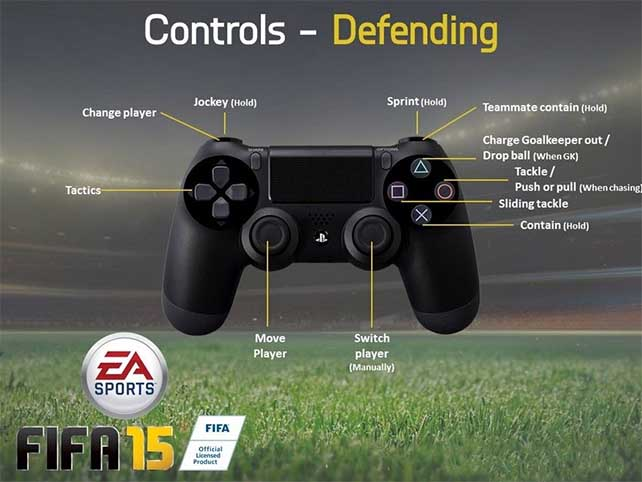 FIFA 15 PS4 Defending Controls