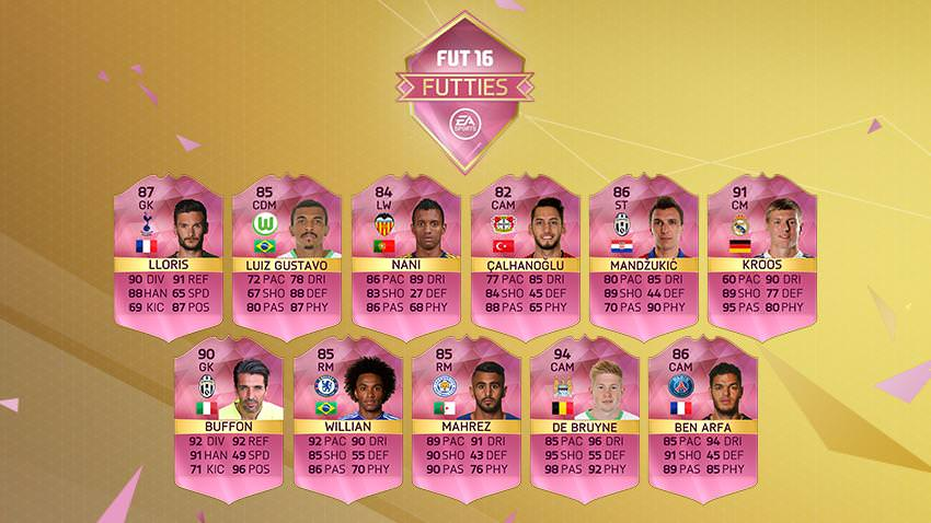 FIFA 16 FUTTIES – The Winners