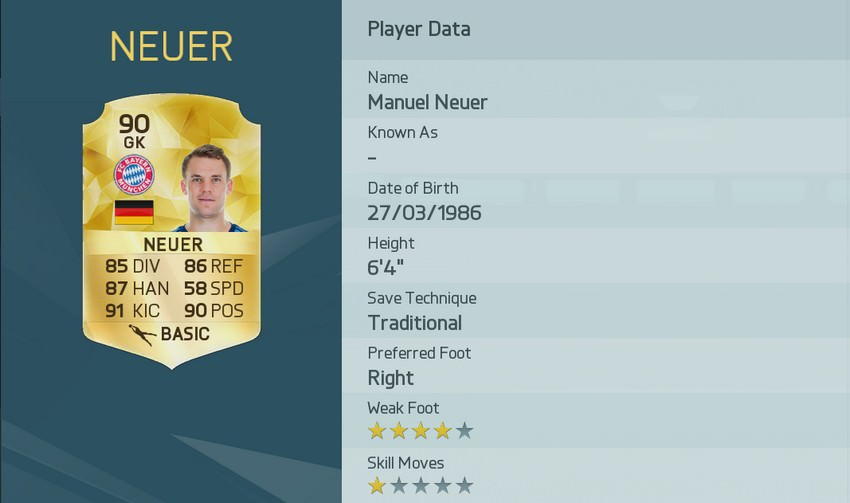 "Manuel Neuer"">