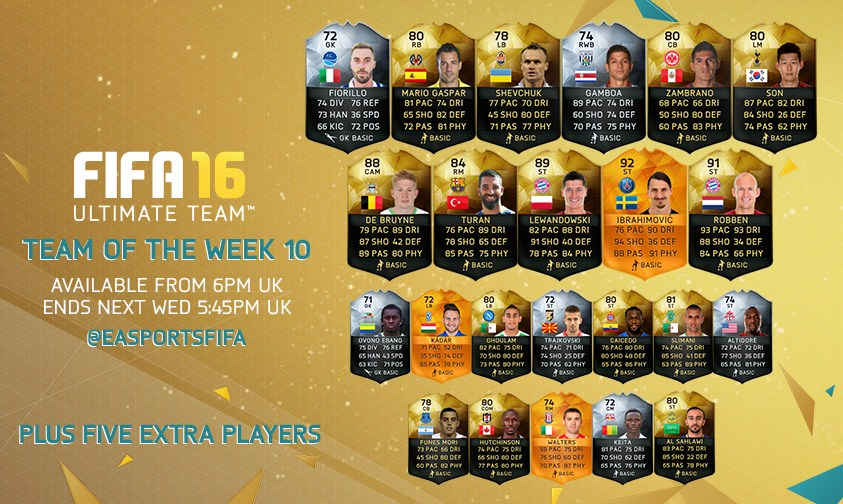 FIFA 16 Ultimate Team – Team of the Week 10