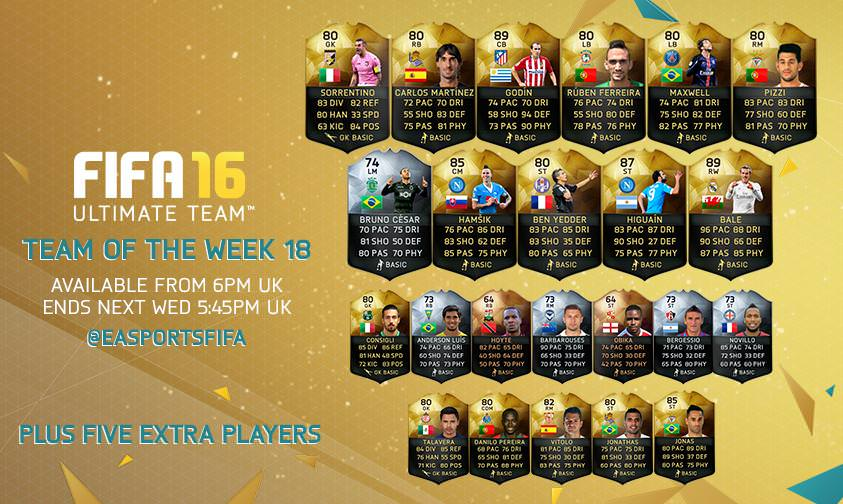 FIFA 16 Ultimate Team – Team of the Week 18