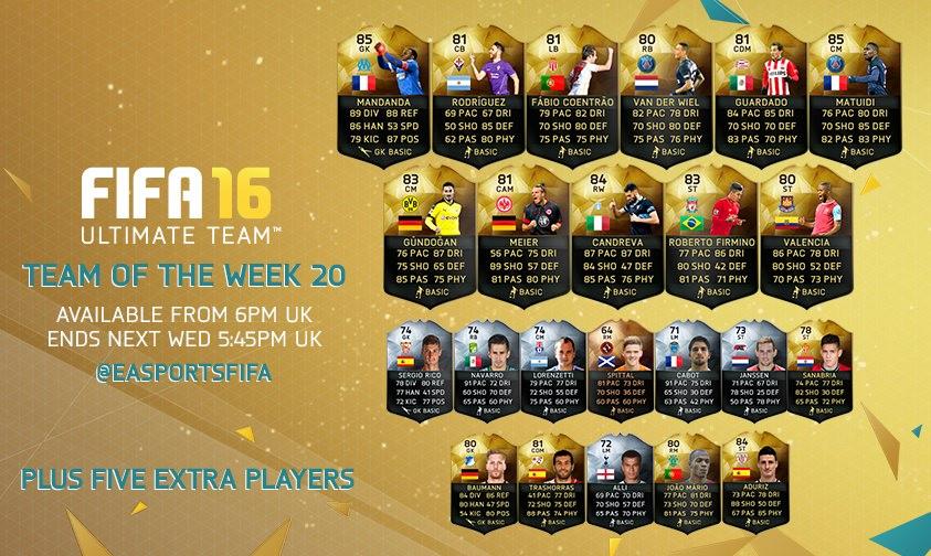 FIFA 16 Ultimate Team – Team of the Week 20