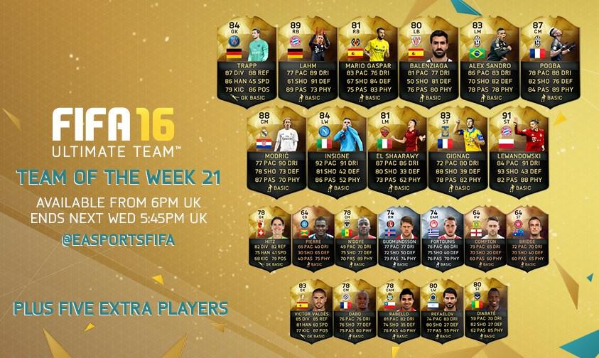 FIFA 16 Ultimate Team – Team of the Week 21