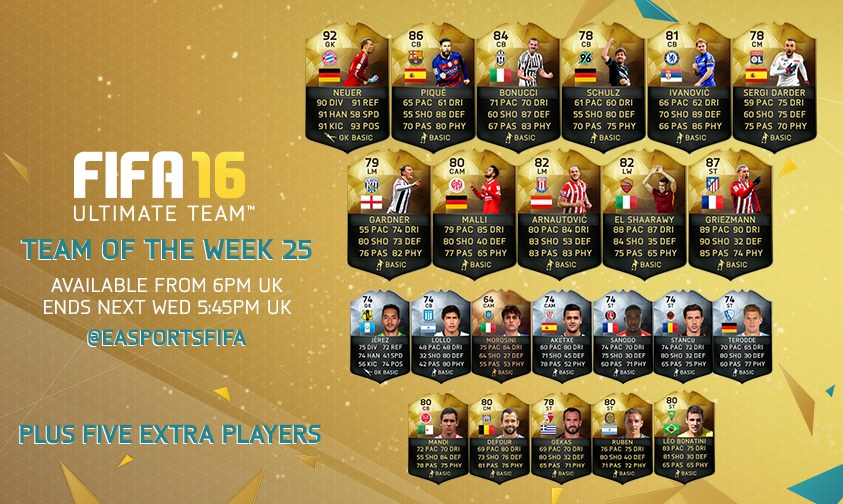 FIFA 16 Ultimate Team - Team of the Week 25