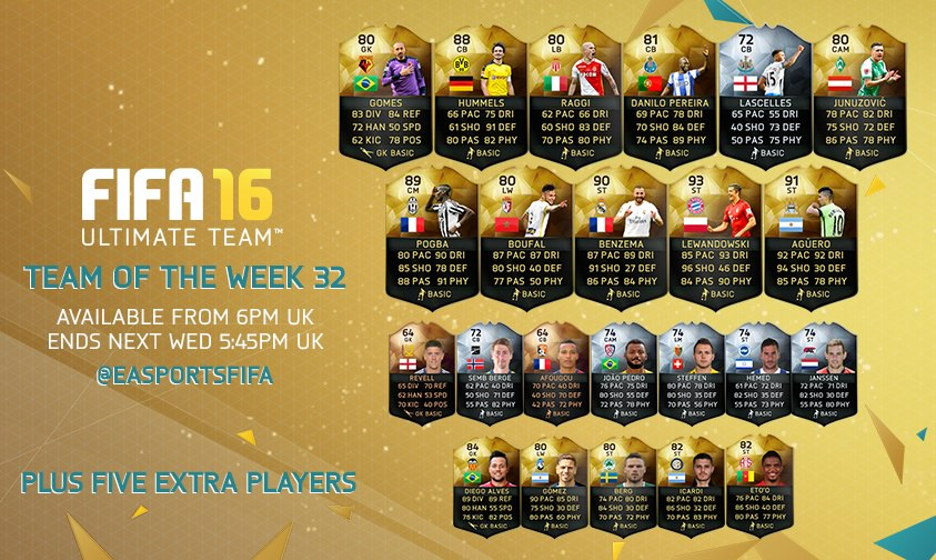 FIFA 16 Ultimate Team – Team of the Week 32
