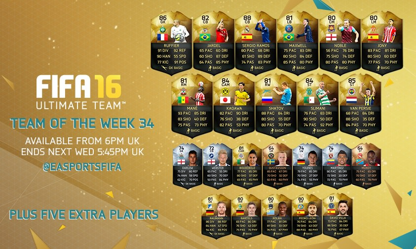 FIFA 16 Ultimate Team – Team of the Week 34