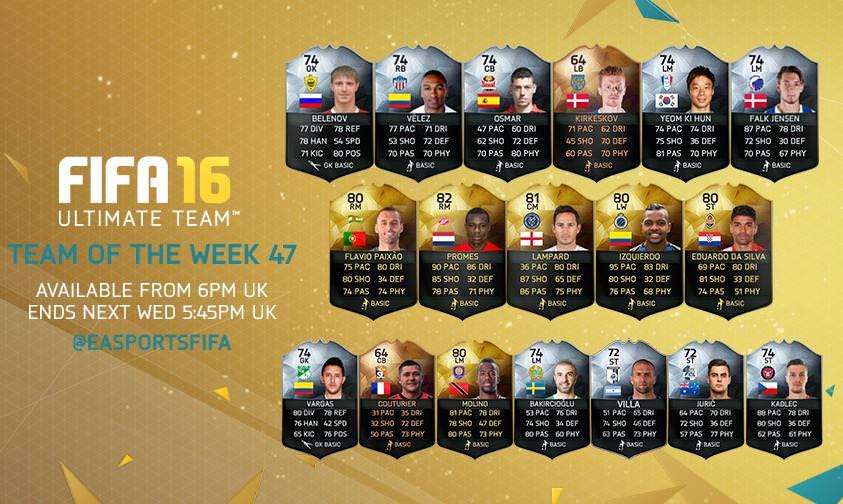 FIFA 16 Ultimate Team – Team of the Week 47