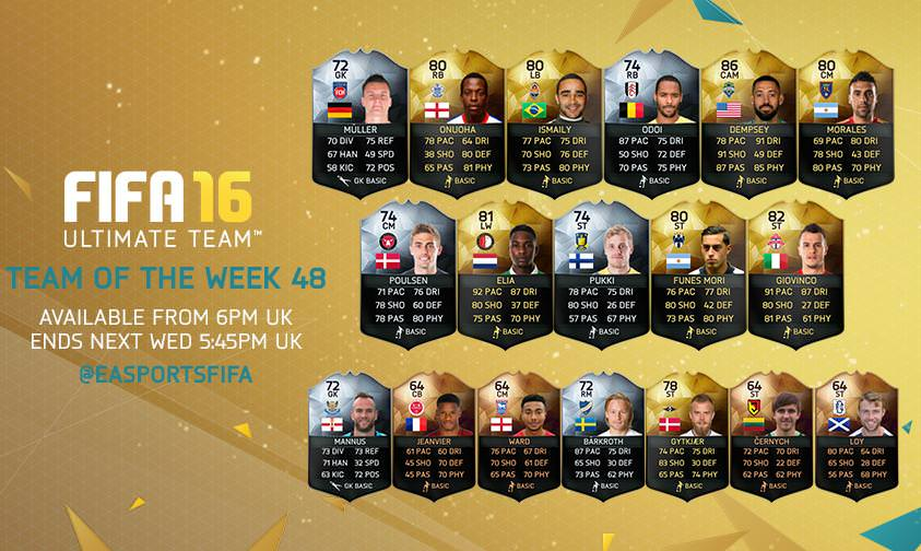 FIFA 16 Ultimate Team – Team of the Week 48