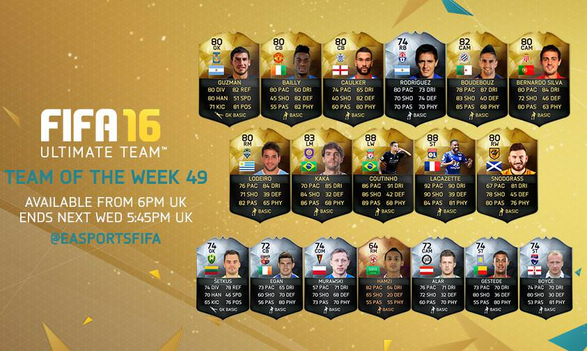 FIFA 16 Ultimate Team – Team of the Week 49