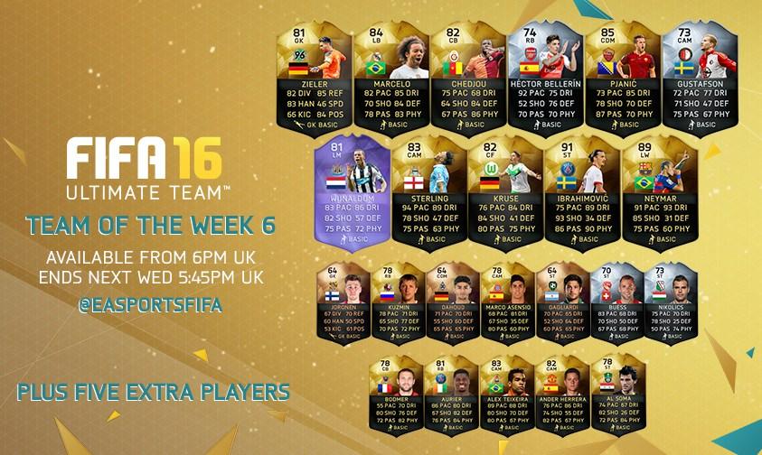 FIFA 16 Ultimate Team – Team of the Week 6