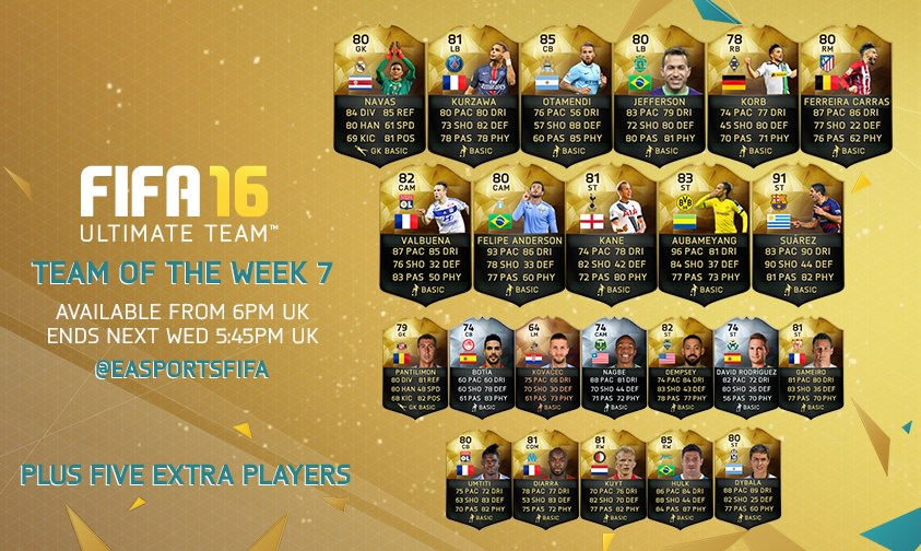 FIFA 16 Ultimate Team – Team of the Week 7