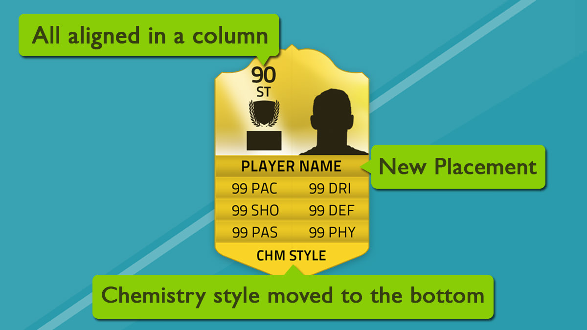 FIFA 16 Ultimate Team Card Details