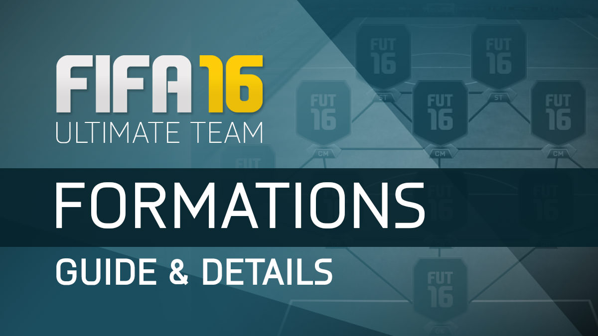 FIFA 16 Ultimate Team Formations