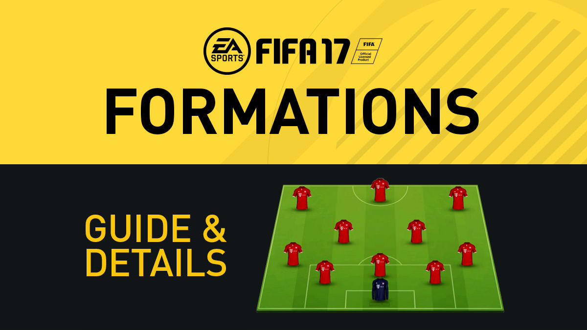 FIFA 17 Formations