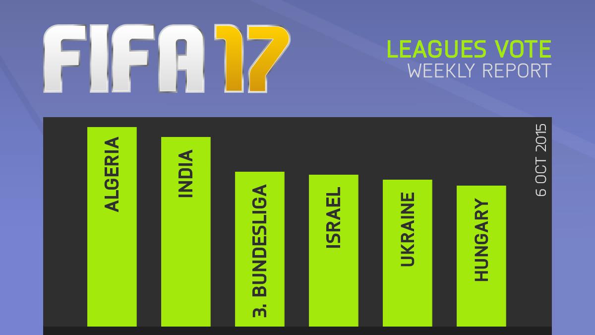 FIFA 17 Leagues Survey Report – Oct 6