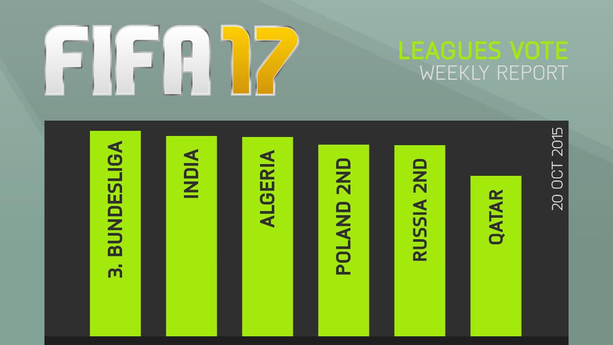 3.liga fifa 17