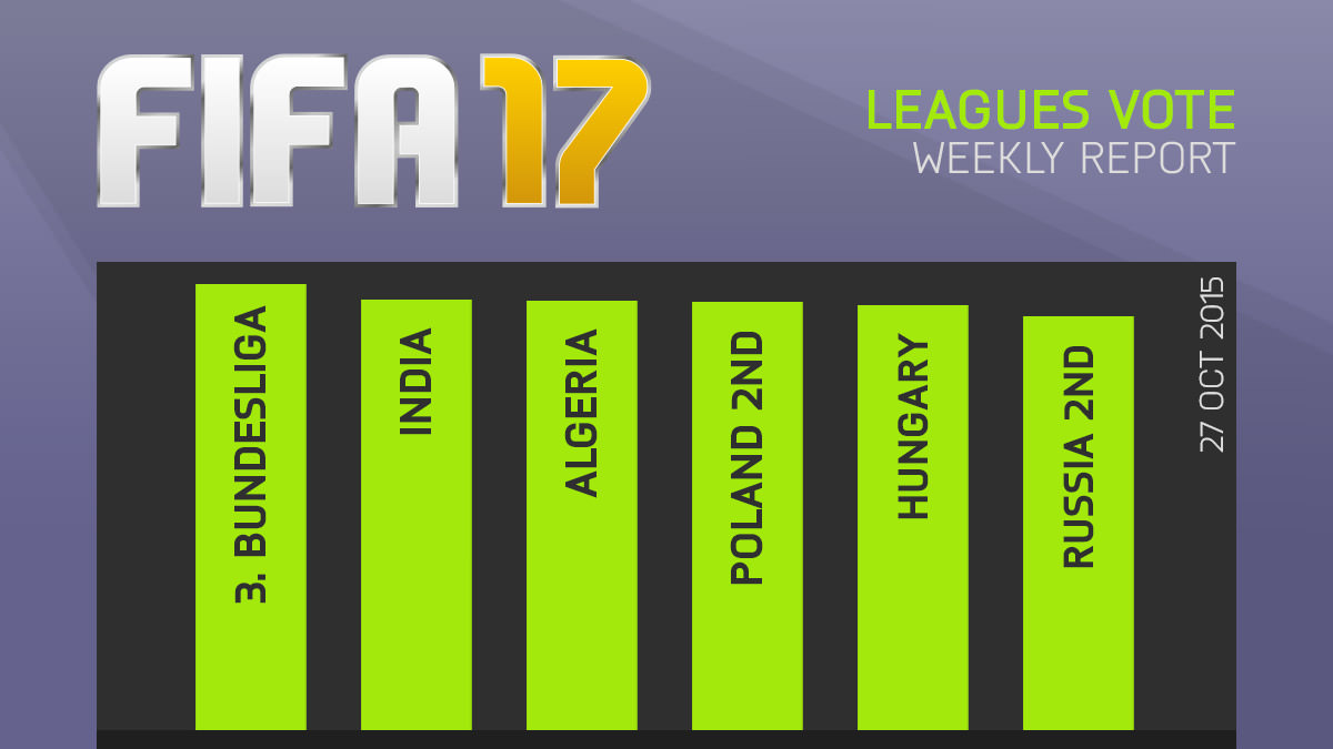 FIFA 17 Leagues Survey Report – Oct 27
