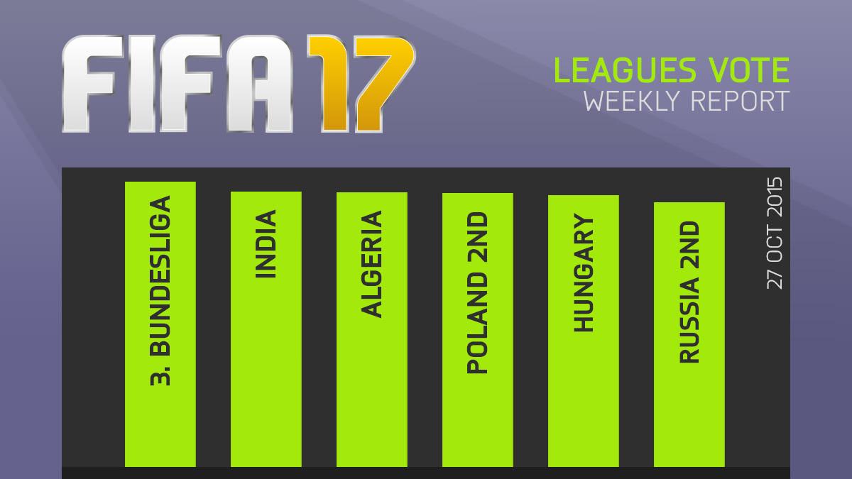 FIFA 17 Leagues Survey Report – Oct 27