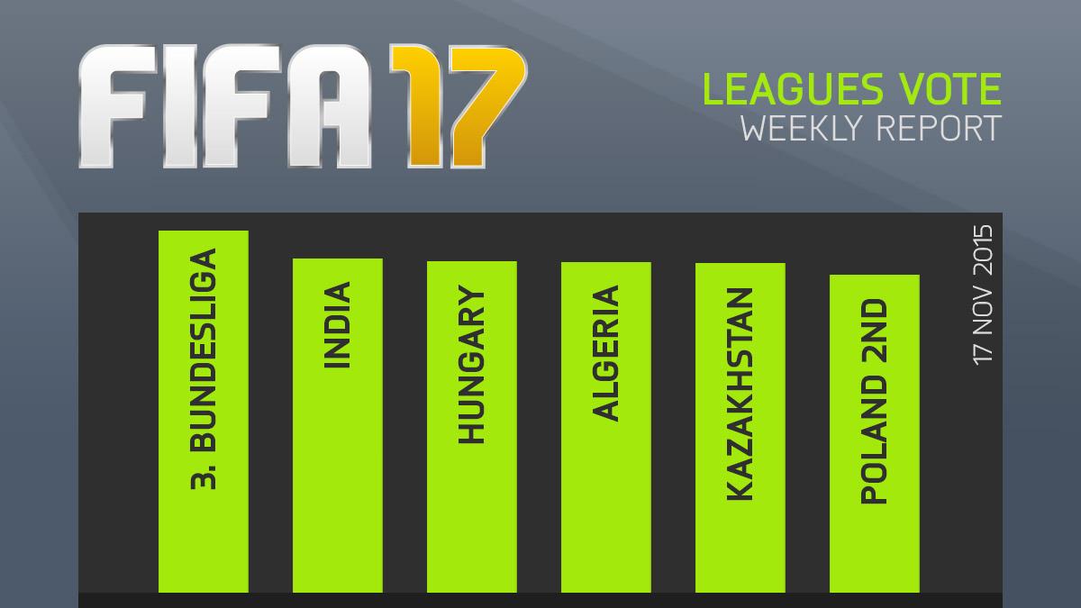 FIFA 17 Leagues Survey Report – Nov 17