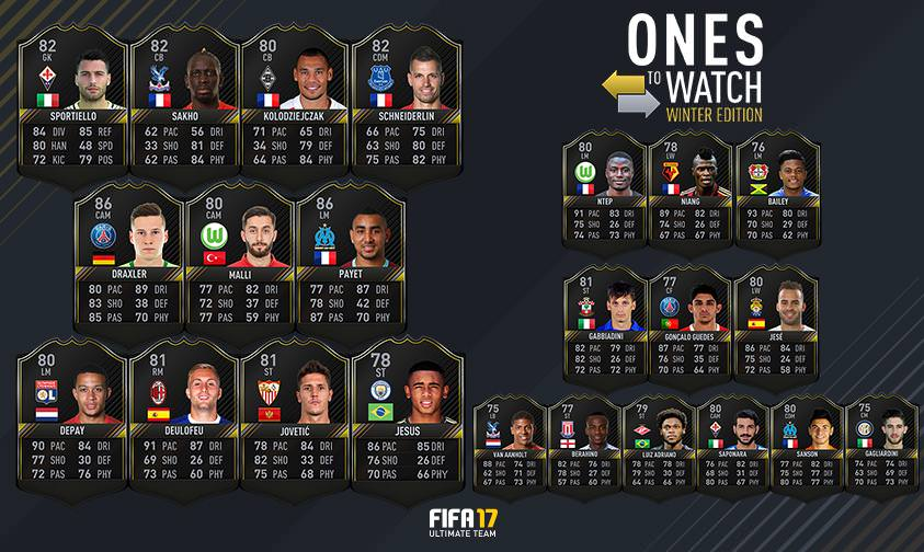 FIFA 17 Ones to Watch – Winter Edition