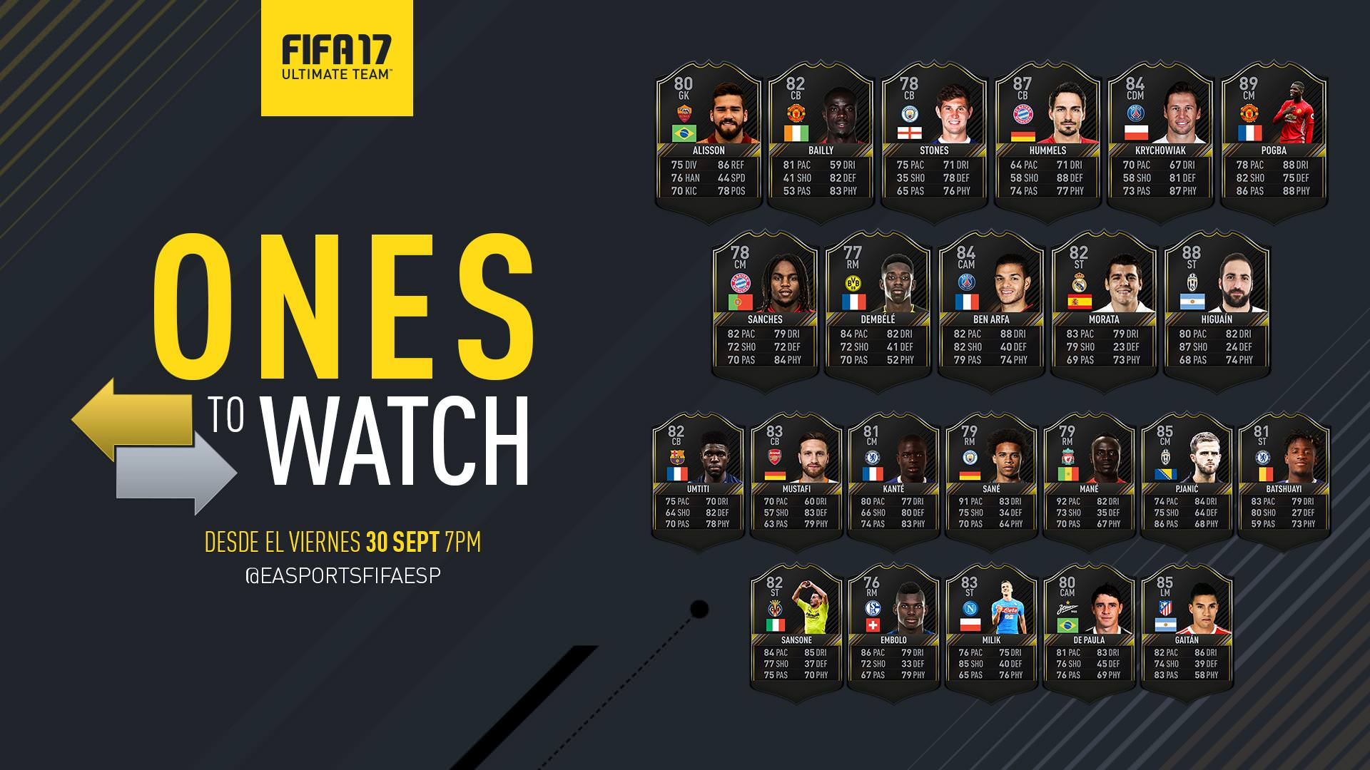 FIFA 17 Ones to Watch