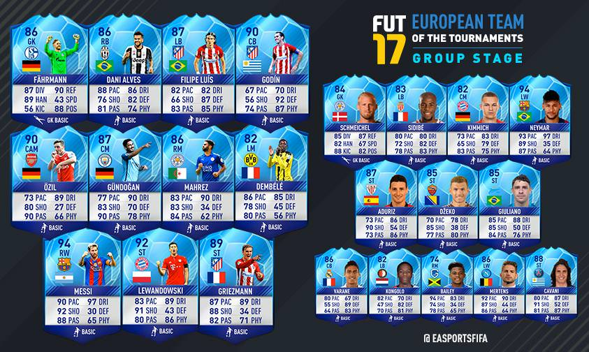 FIFA 17 Team of the Group Stage