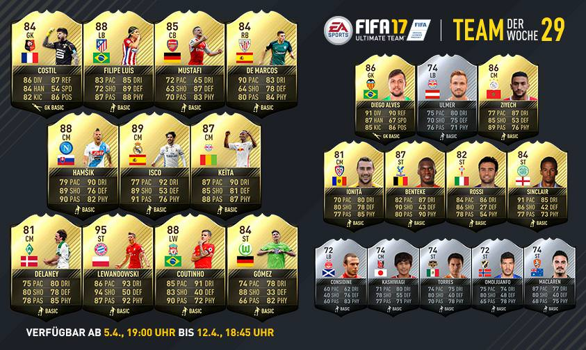 FIFA 17 Ultimate Team - Team of the Week 29