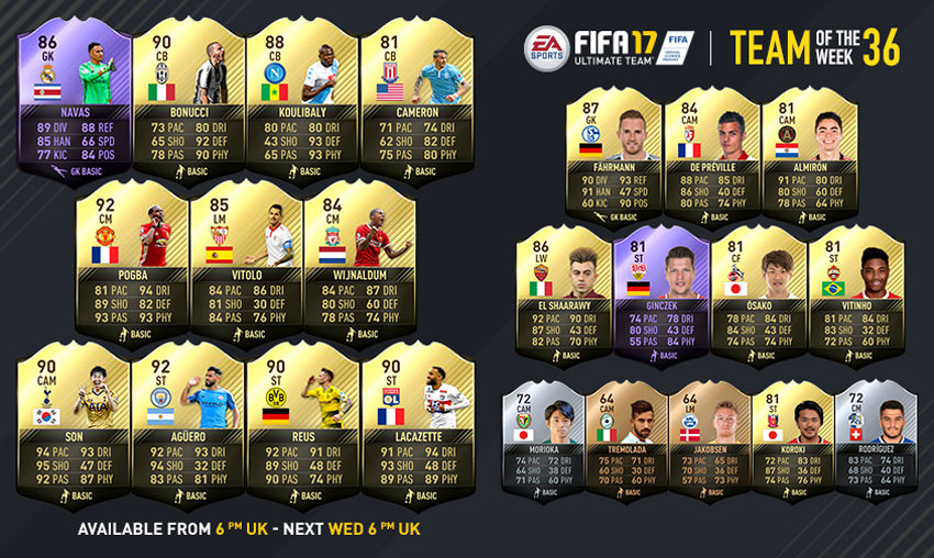 FIFA 17 Team of the Week 36