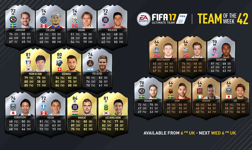 FIFA 17 Team of the Week 42