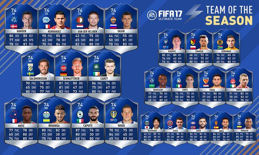 FIFA 17 TOTS Community Silver