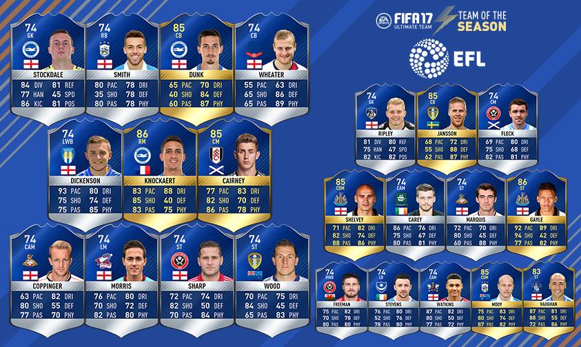 FIFA 17 TOTS EFL