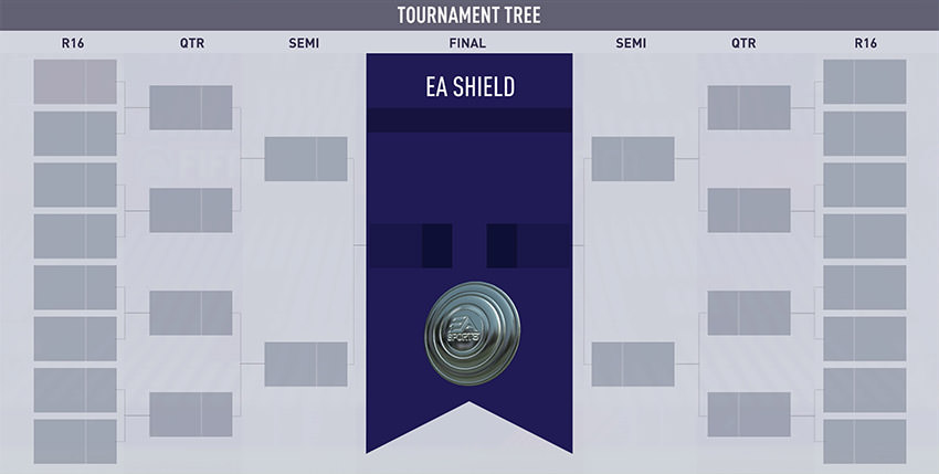 Tournament Tree