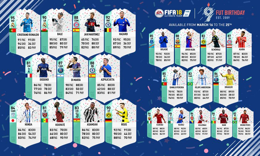 FUT Birthday Special Players