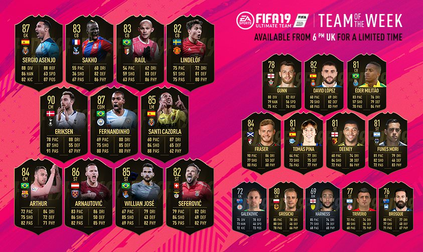 FIFA 19 Team of the Week 17
