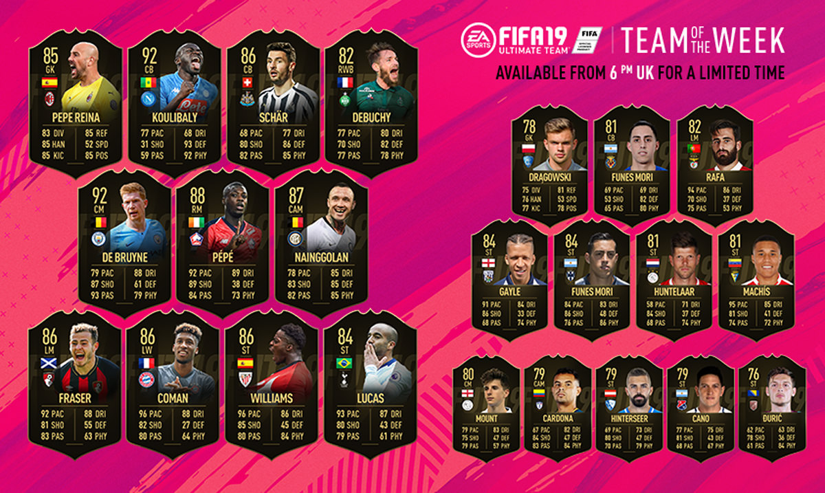FIFA 19 Team of the Week 31