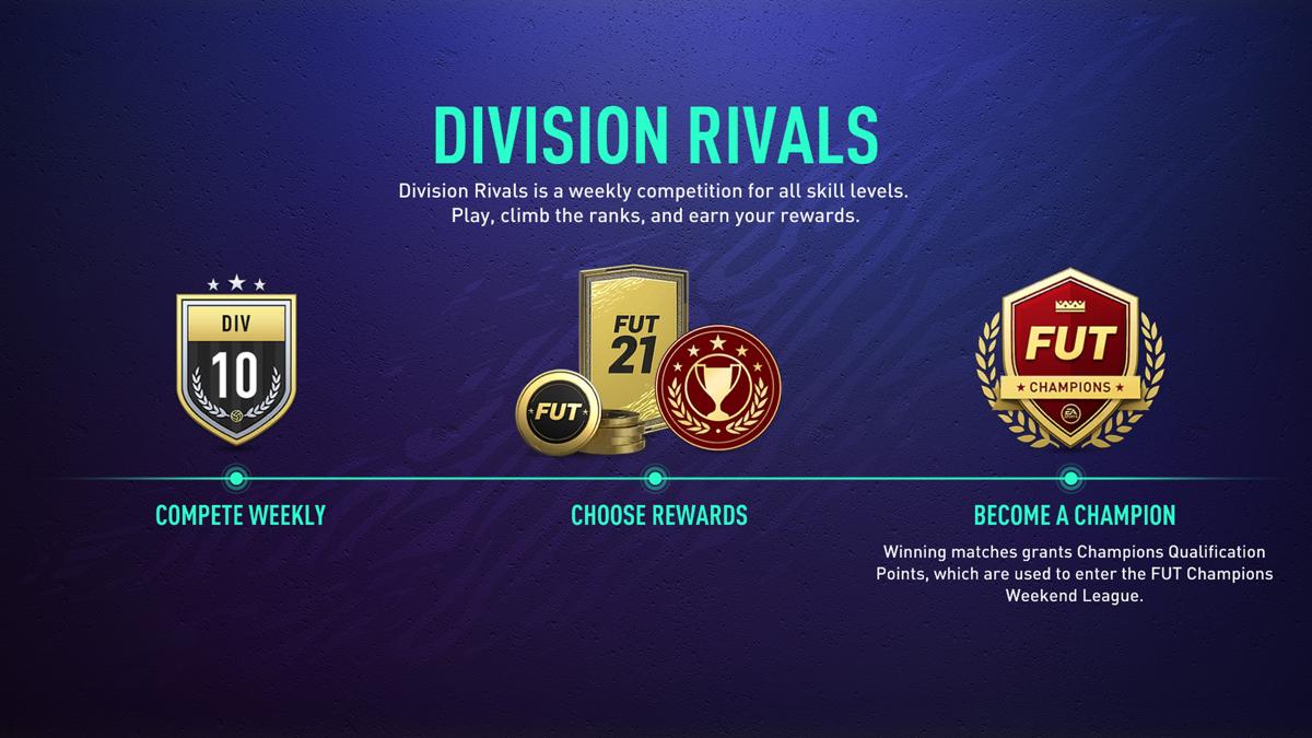 Recompensas de FUT Rivals