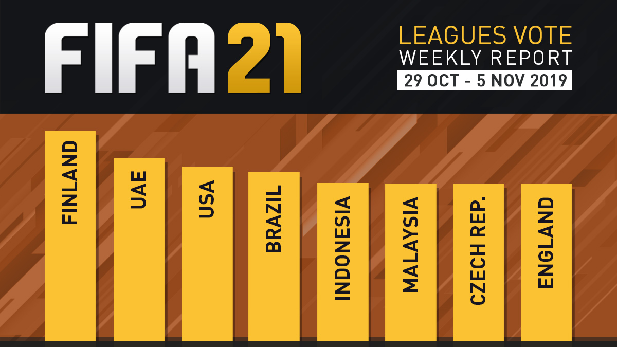 FIFA 21 Leagues Survey Report – Nov 5