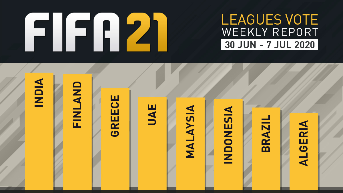 FIFA 21 Leagues Survey Report – Jul 7