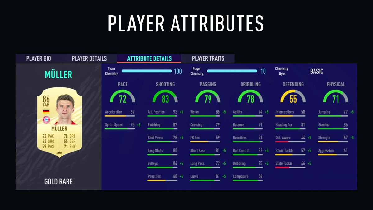 FIFA 21 Player Attributes