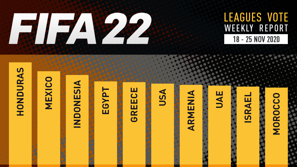FIFA 22 Leagues Voting Poll Report – Nov 25