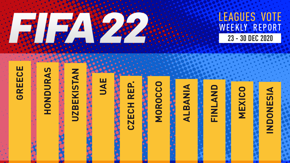 FIFA 22 Leagues Voting Poll Report – Dec 30