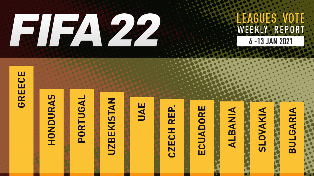 FIFA 22 Leagues Voting Poll Report – Jan 13